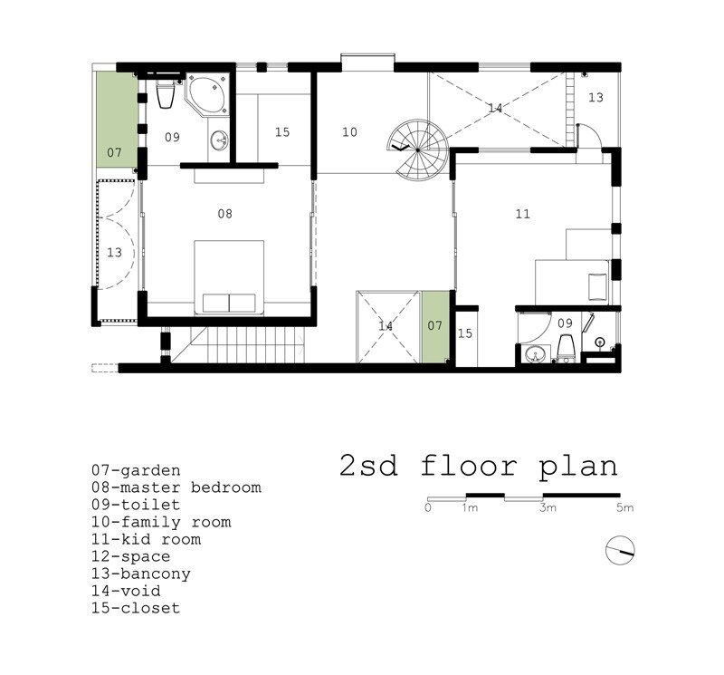 project house 2