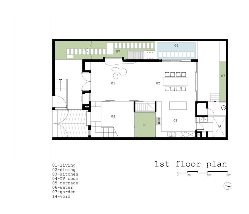 project house 3